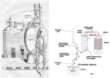 mesin uap savery
