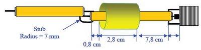 Tips Cara Membuat Sendiri Antena Wi-Fi 2.4GHz